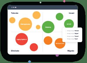 application portfolio management process illustration