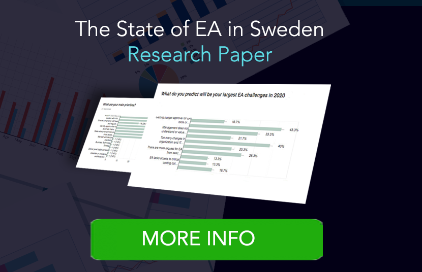 The state of EA in sweden thumbnail