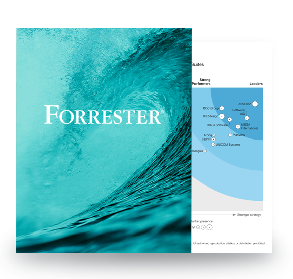 The-Forrester-Wave-gated