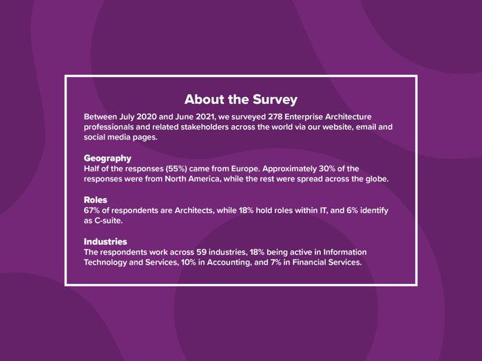 enterprise architecture future survey
