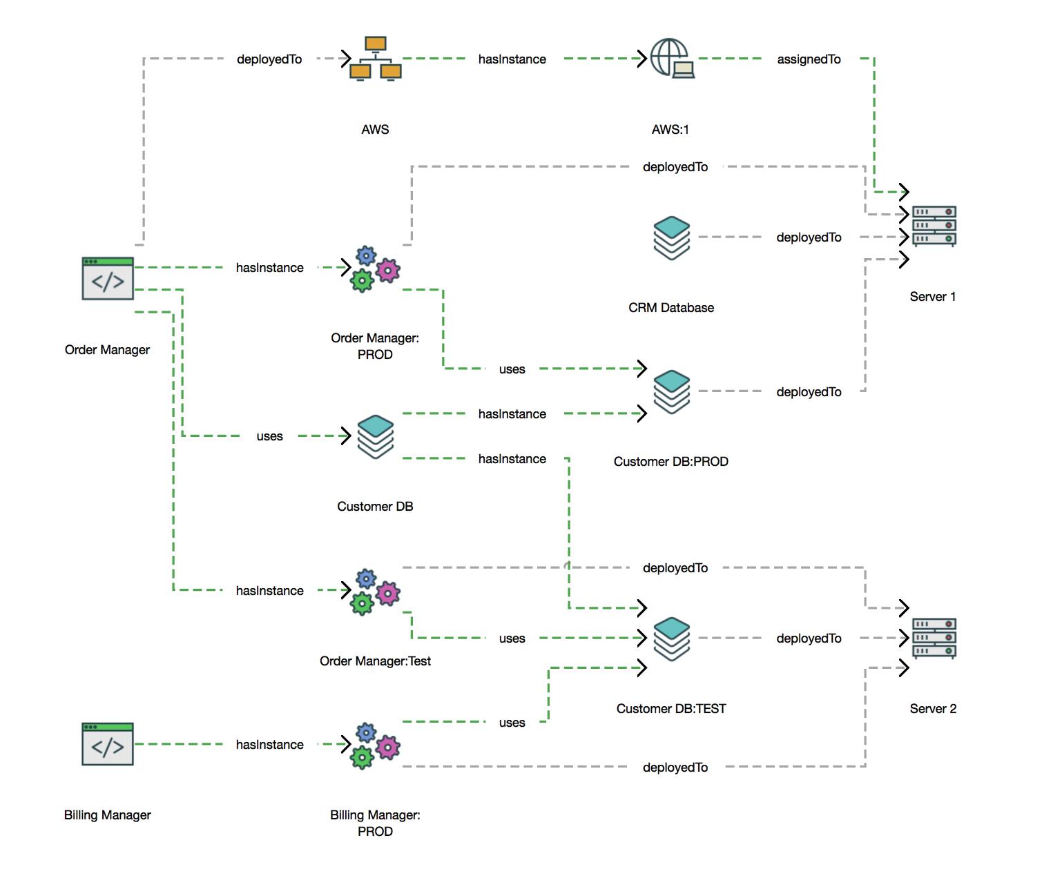 GDPR documentation tool